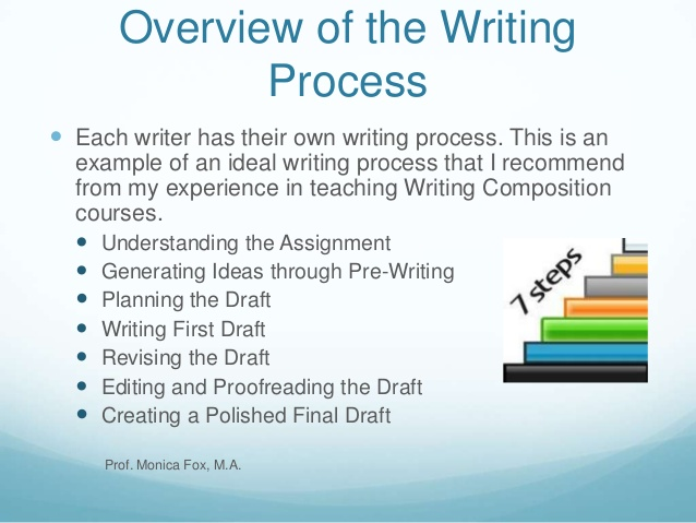 analysis of process writing